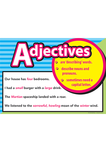 Introducing Parts of Speech Posters | English | Year 3 / Primary 4